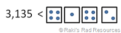 Use Dice to Compare Numbers
