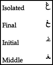 Arabic Letter Ghayn Initial, Medial and Ending